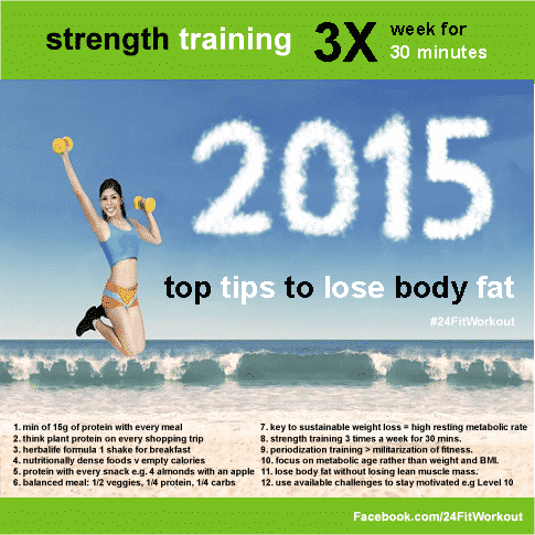 Tips to Lose Body Fat in 2015