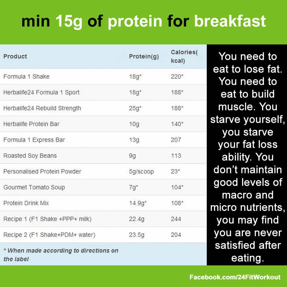 protein-count-jpeg